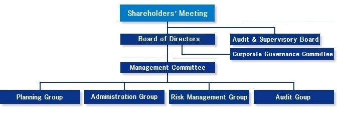 organizational_201510.jpg