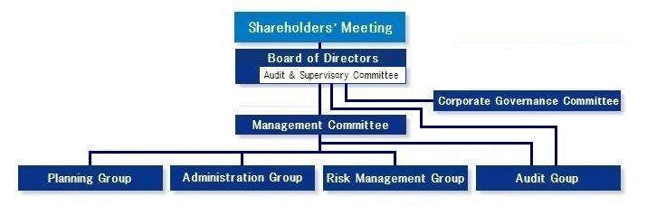 organization202008eng.jpg