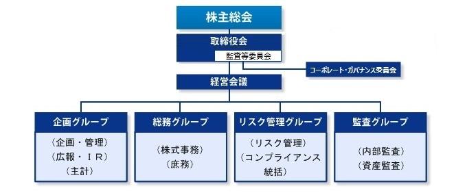 organizational2906.jpg